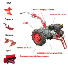 Мотоблок GRASSHOPPER 177F с ВОМ, колеса 6.5 х 12 и двигателем Weima 177F 9 л.с. В комплекте (фреза активная, плуг, двойной окучник, сцепка)
